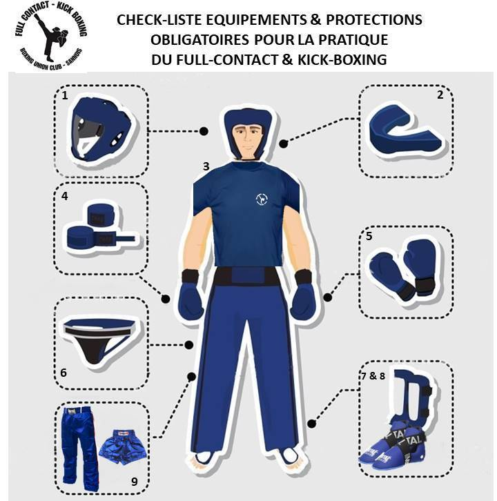 CHEK-LIST EQUIPEMENTS ET PROTECTIONS DE FULL-CONTACT & KICK-BOXING